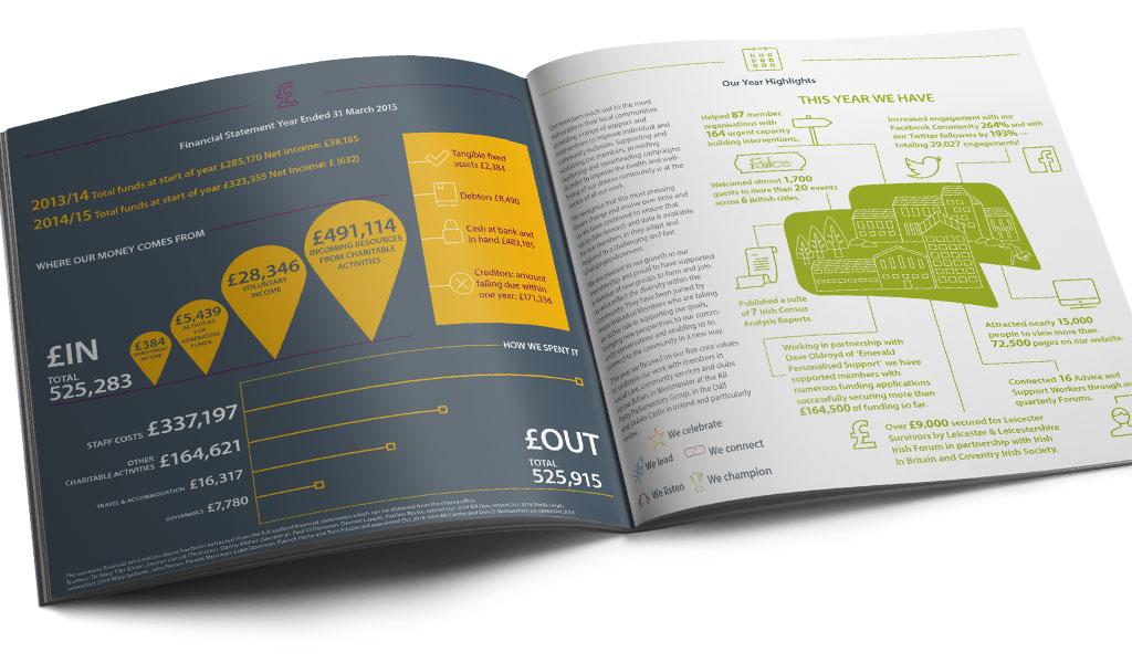 Helen-Barlow-Presentation-Designer - One Line Ethical Graphic Design
